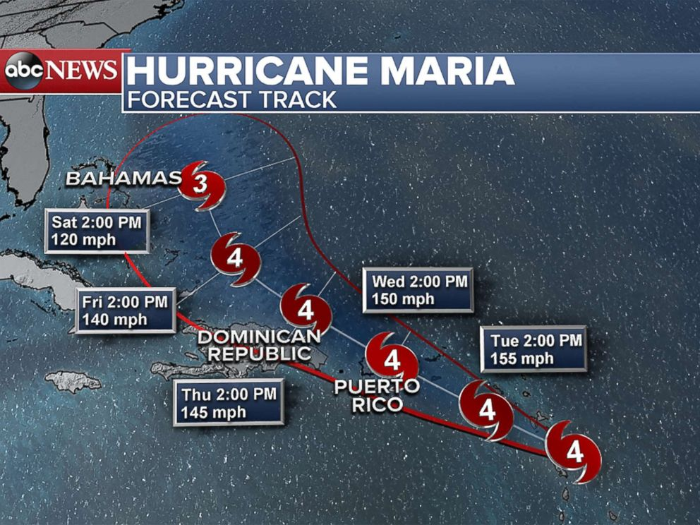 100 Days Left: Hurricane Maria